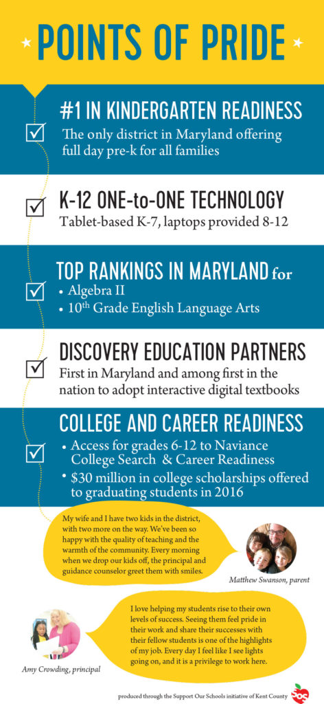 KCPS Successes Rack Card - Back